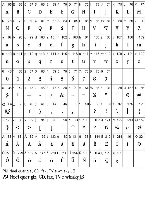 Fontes Grátis - Free True Type Fonts - Fonte Apple Garamond