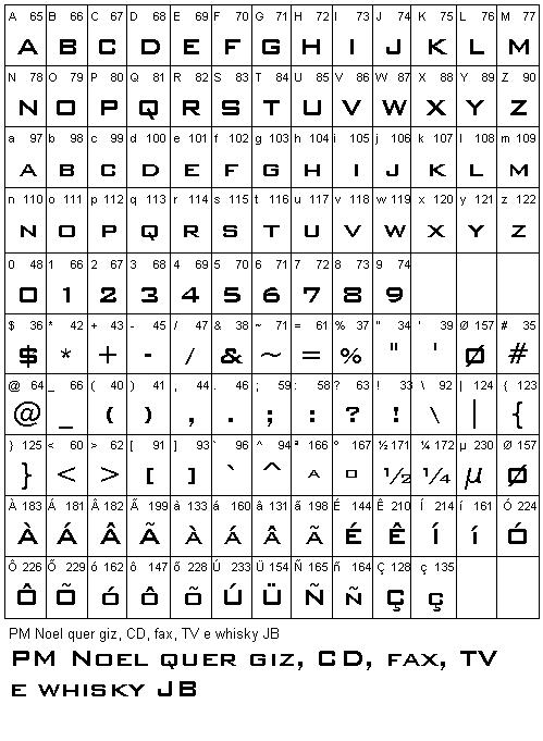 bankgothic md bt light font