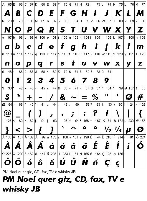 Fontes Grátis - Free True Type Fonts - Fonte Futura Md BT