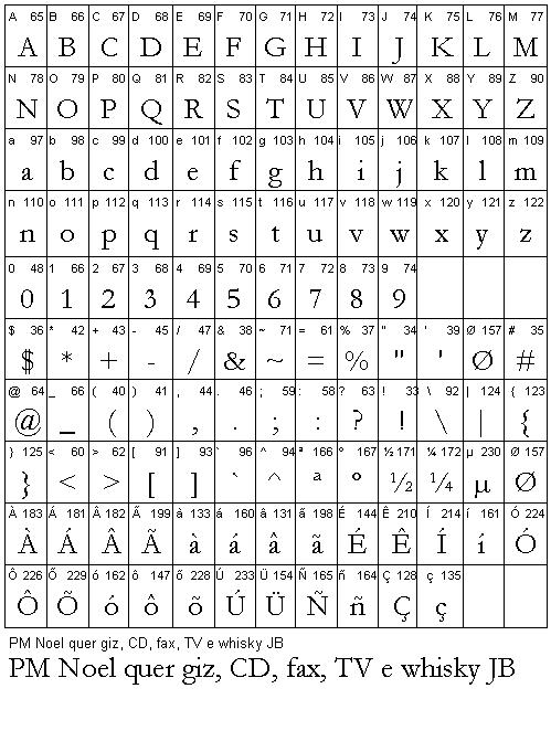 Fontes Grátis - Free True Type Fonts - Fonte Garamond