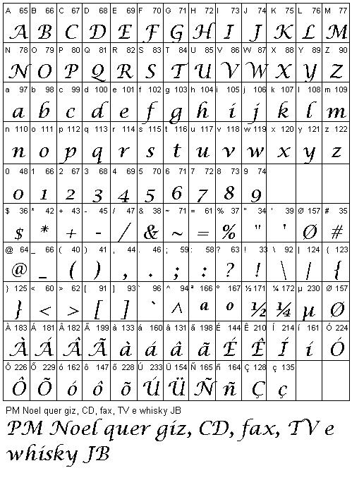 Fontes gr tis free true type fonts fonte lucida Lucida calligraphy free