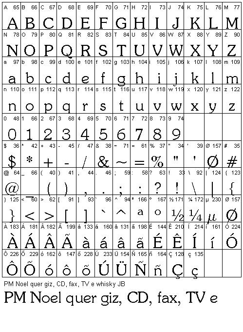 Fontes Grátis - Free True Type Fonts - Fonte Souvenir Lt BT
