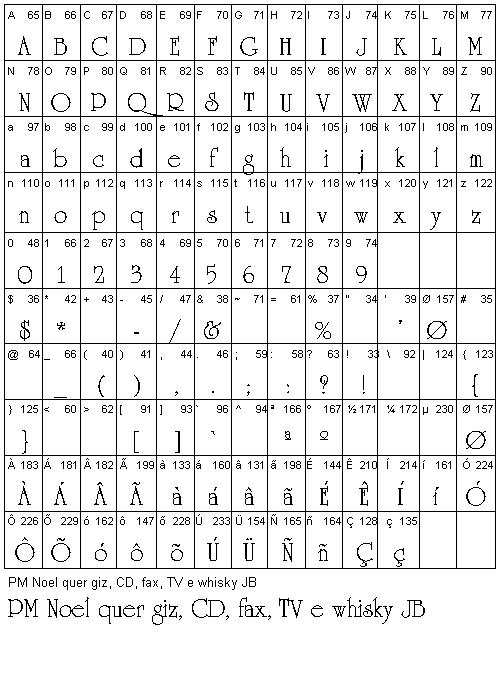 Fontes Grátis - Free True Type Fonts - Fonte University